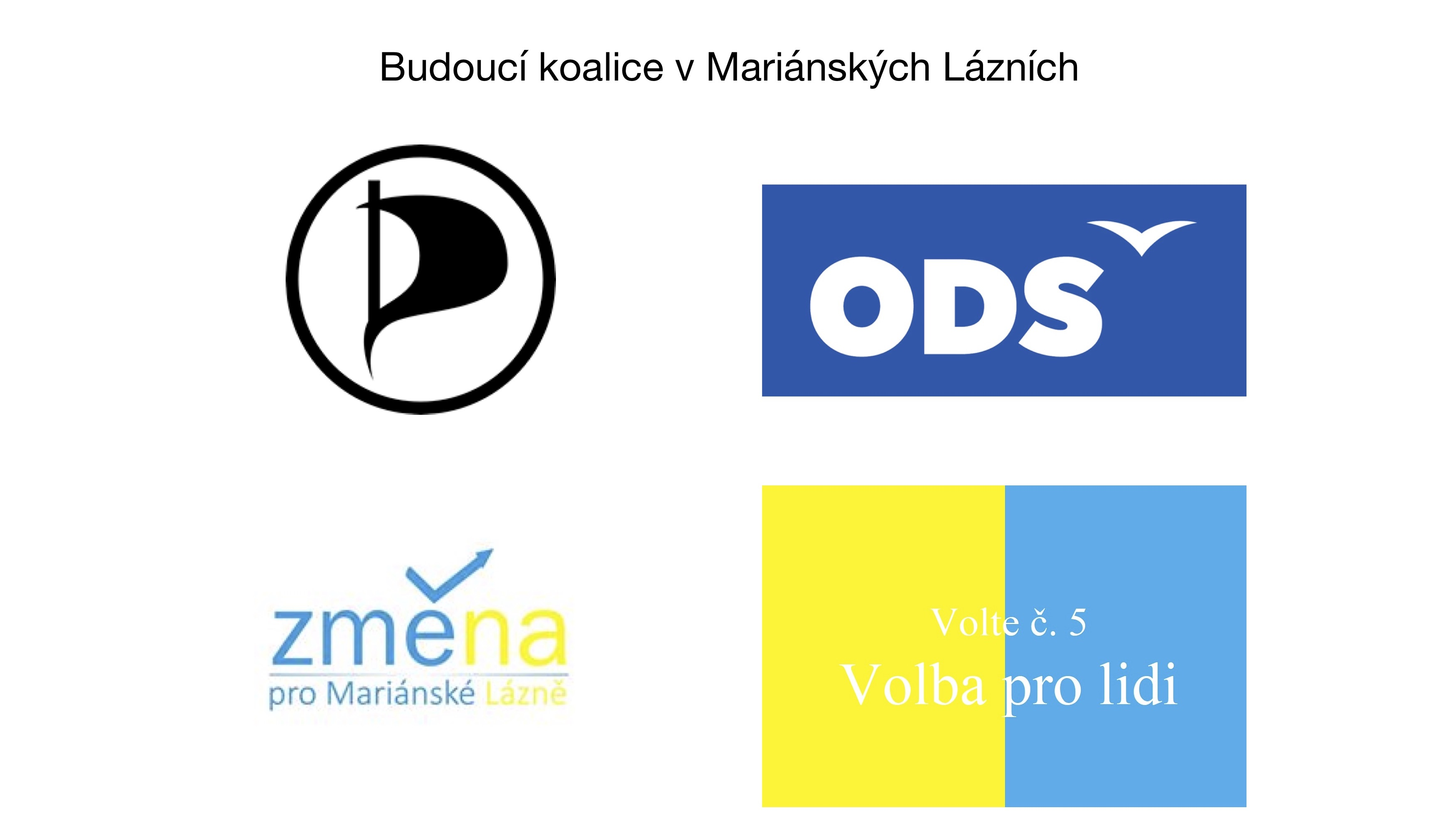 Koalice